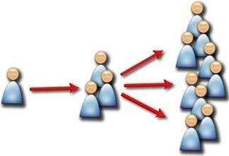 Reenvía por twitter y hagamos una cadena de valor