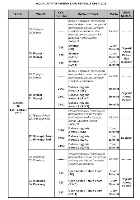 JADUAL PEPERIKSAAN UPSR 2015 Hari Khamis