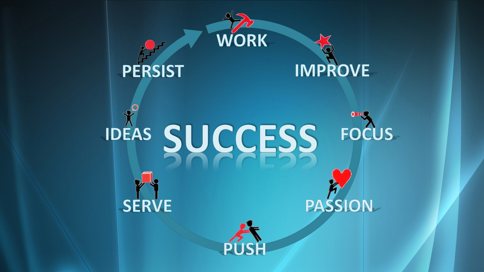 8 secrets of success The secret to success  et tells a great story and shares great advice but this is more of a success story versus shedding light on his secrets to success,  $8.