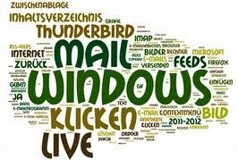 Sortierte E-Mail-Artikel