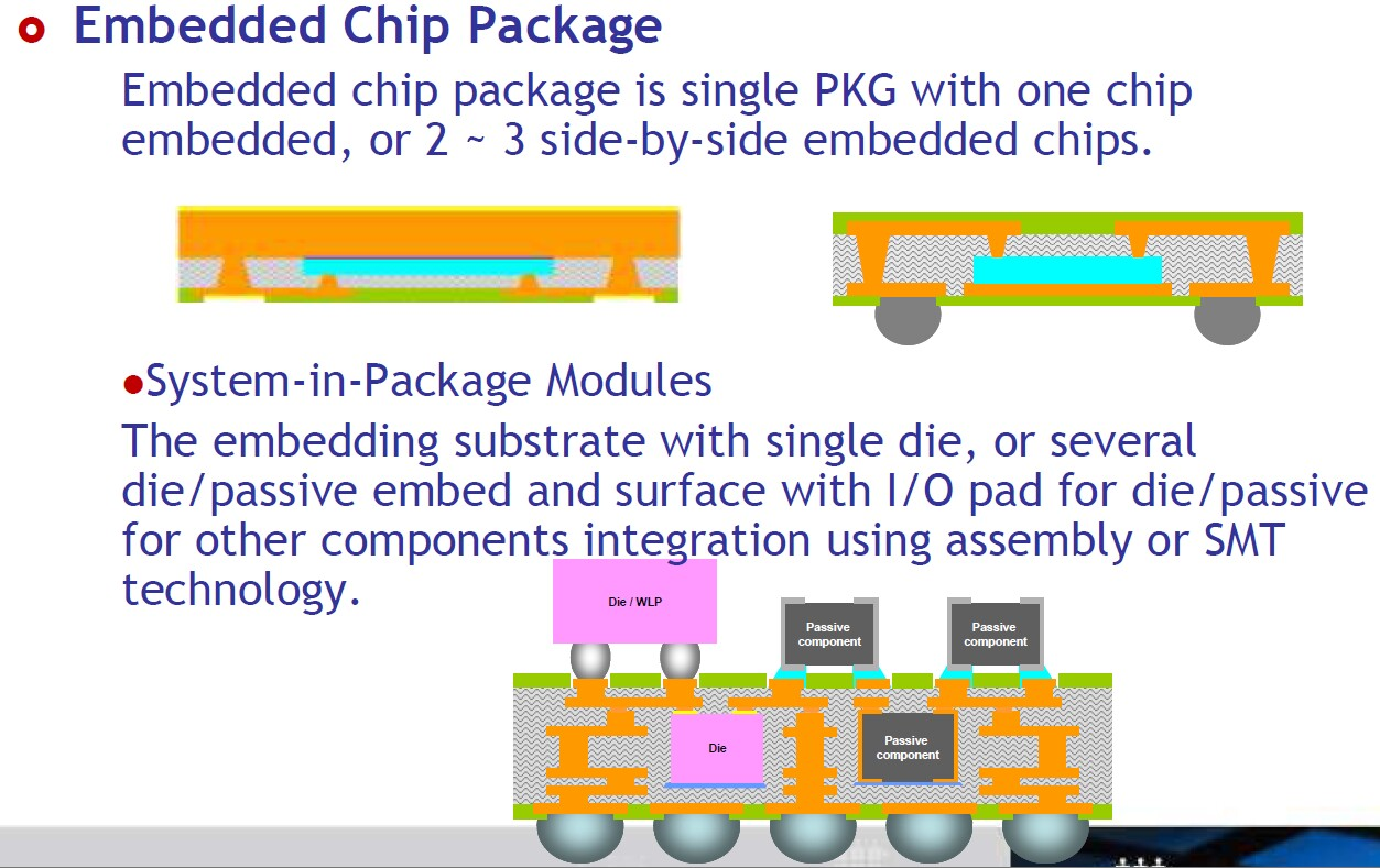 Chemineeholz Aufbewahrung insights from leading edge archive iftle 101 advanced packaging at imaps minipad part 2