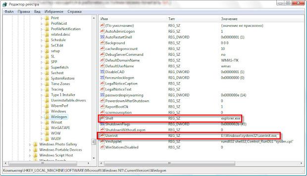 параметры Shell и Userinit в реестре Windows