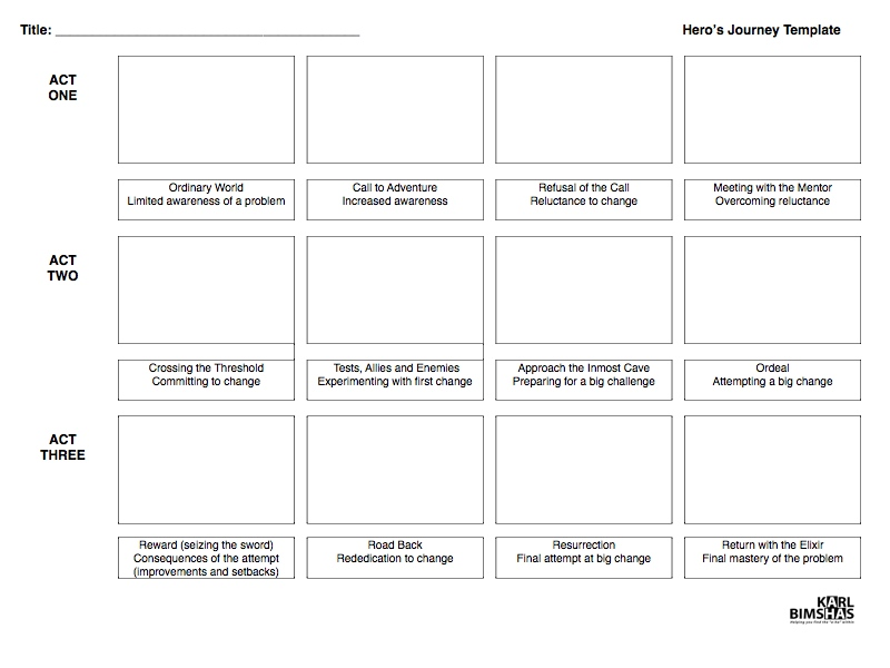 Watch more like Storyboard Graphic Organizer Template – Storyboard Worksheet
