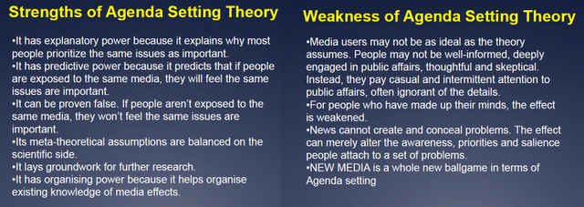 agenda setting theory summary Father of agenda setting theory donald shaw leaves impact on communications students are given a summary of what the agenda-setting theory is during their.