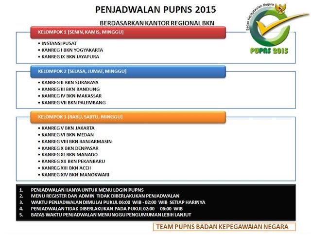 Penjadwalan PUPNS 2015 ~ Berikut ini adalah Penjadwalan PUPNS yang dibagi menjadi beberapa wilayah kerja. Untuk lebih jelasnya unduh file berikut ini : Jadwal PUPNS 2015