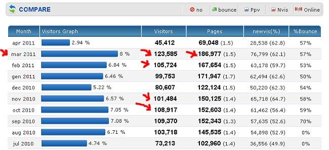 http://4.bp.blogspot.com/-yz6q6tA8CM4/TaXQ4-W9lkI/AAAAAAAAWm0/eHchfk6W0RU/s1600/Acessos%2BBlog%2Bdo%2BCrato%2Bpor%2Bmes%2B-%2BEstatisticas%2B2011.jpg