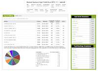 Market Vectors High-Yield Muni ETF