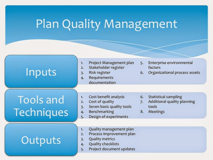 Pmp Study Guide Project Quality Management  Plan Quality Management
