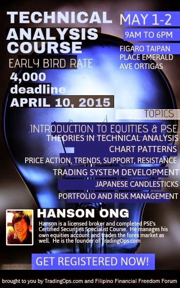 Technical Analysis Course by TradingOps