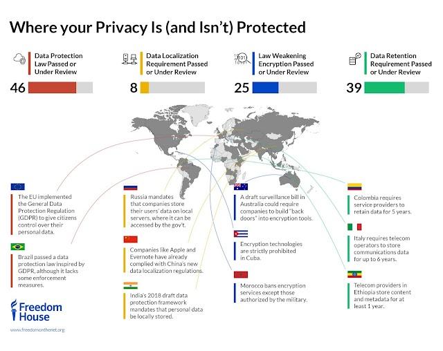 Apakah Indonesia punya perlindungan data privat ? #DataPrivacyDay