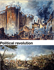 french intervention within the american revolutionary war had ... French Revolution Estates System