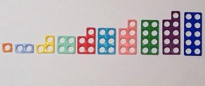 Grammazzle Matematicas Piezas Numicon Maths Primaria