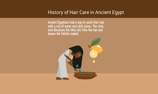 Image: History of Hair Care in Ancient Egypt