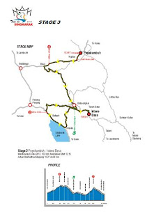 etape 3 tour de singkarak 2012