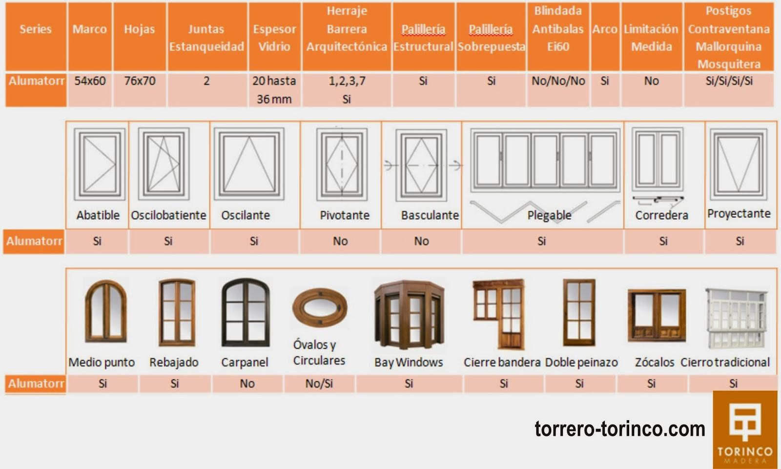 ventanas aluminio madera a medida