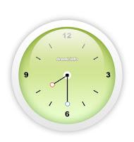 Tahukah Anda, Mengapa Jarum Jam Berputarnya ke Kanan?