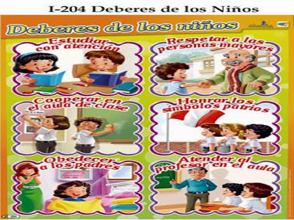 INTEGRACIÓN DE ÁREAS - 4° 1: CIENCIAS SOCIALES