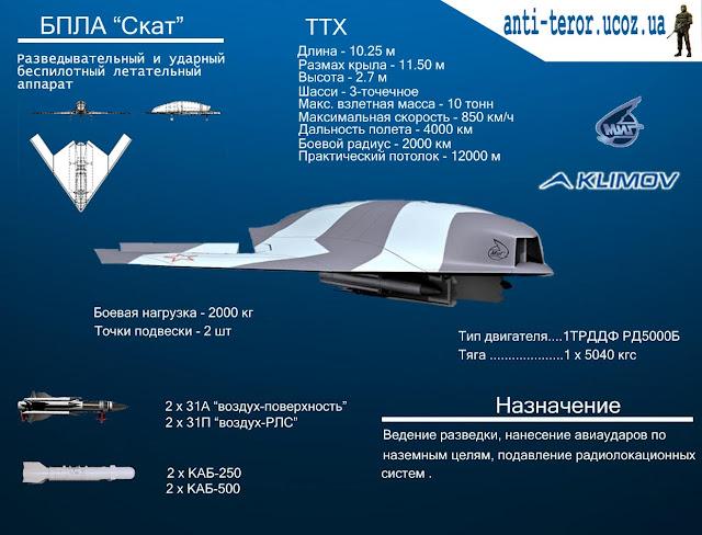 http://4.bp.blogspot.com/-z1RPwiyAI1E/UTjdu_bQnpI/AAAAAAAAJNE/9aC-4P5uaLA/s1600/DRONE+SKAT_1.jpg