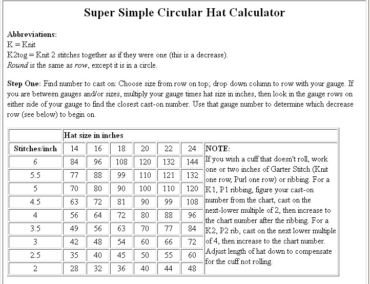 Knitting Decrease Stitches Evenly Calculator : knitnscribble.com: Easy hat patterns with photos!
