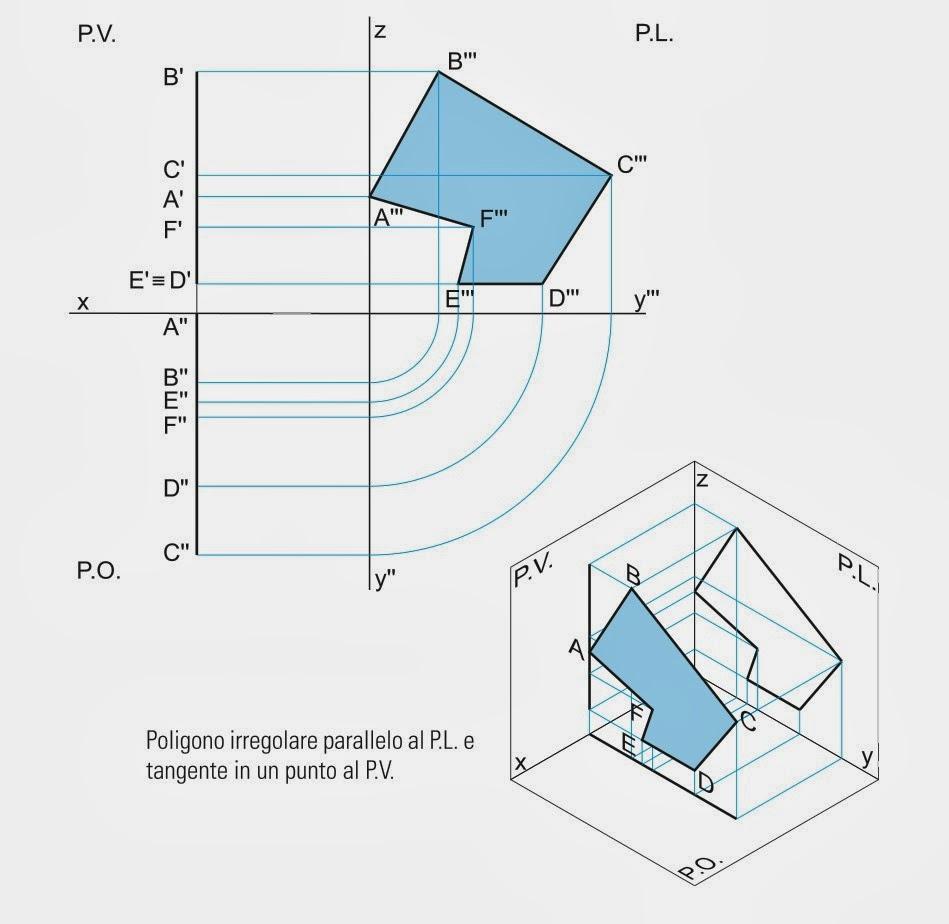 proiezione ortogonale poligono irregolare ( ttrg ncls )