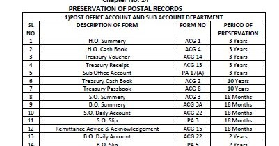 Aipeu Gr C Solapur Preservation Period Of Postal Records