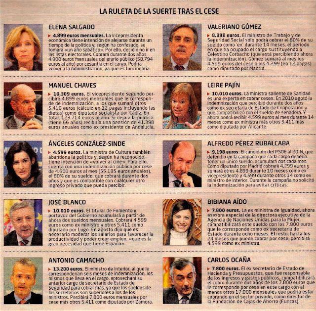 PSOE nocaut - Página 2 Retiropoliticos