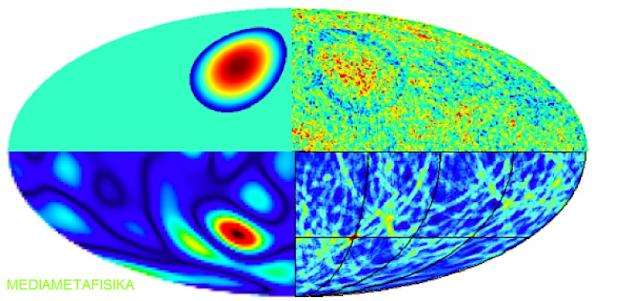 Multiverse, Adanya Alam Semesta yang Lain ?