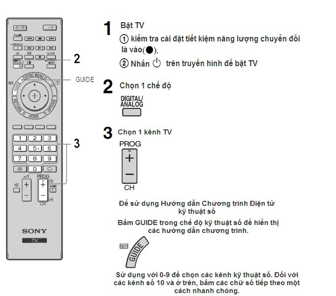 Hướng dẫn sử dụng tivi Sony BRAVIA về xem tivi