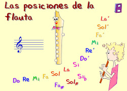 Posiciones de la flauta.