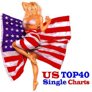lengkap mengenai Download Lagu Barat Terbaru yang saat ini terpopuler