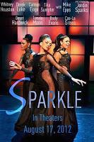 Assistir Filme Sparkle – Dublado