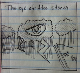 there is a storm with an eye