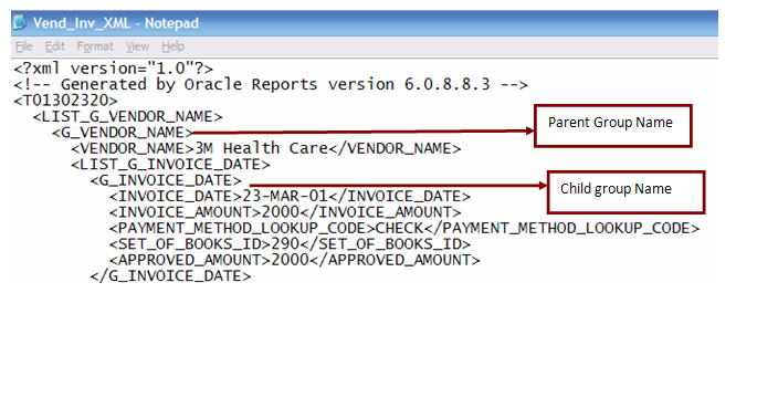 Oracle concepts for you if statement in xml publisher for Date format in xml publisher template
