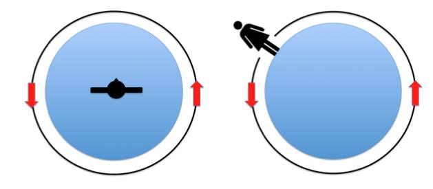 coriolis effect example