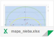 http://milf.fizyka.pw.edu.pl/konkursefizyka/mapa_nieba.xlsx