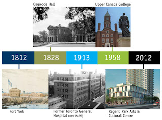 Image: City of Toronto Doors Open Toronto 2012 Timeline: 1812 - 2012, May 26-27, 2012, credit: City of Toronto