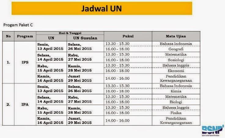 Jadwal Ujian Nasional Unas Smp Sma 2015 Eka Web Id