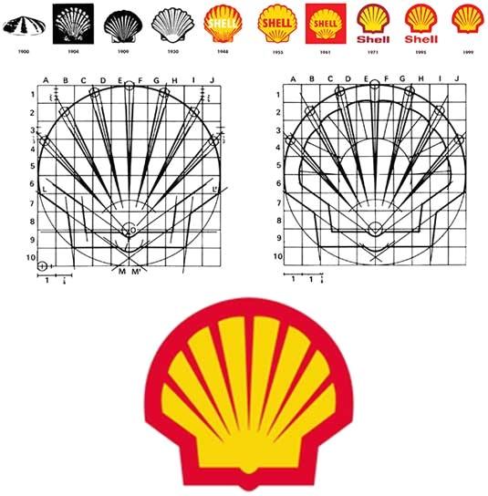 (Chú thích ảnh: Logo của Shell đã phát triển trong những năm qua nhưng vẫn còn phụ thuộc vào các nguyên tắc thiết kế cơ bản giống nhau).
