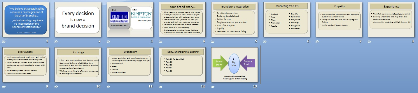 sample powerpoint presentations just bcause