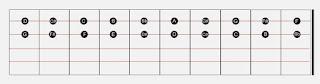 Kunci Gitar Bass Dasar Untuk Pemula
