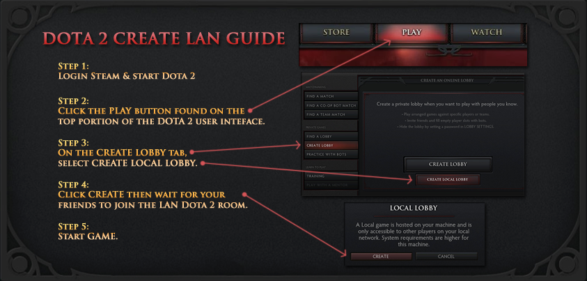 Dota 2 Guide How to create Dota 2 Lan Lobbies