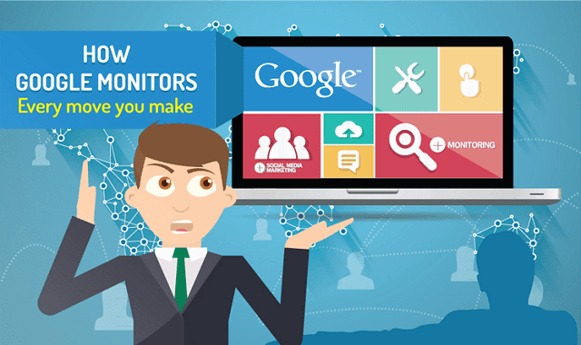 How Google Monitor Users Online Ativities