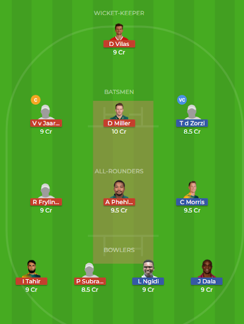tit vs dol,dol vs tit,tit vs dol dream11,dol vs tit dream11,dream 11 team,tit vs dol dream 11 team,dream 11,dream11,dol vs tit dream11 team,dol vs tit final dream11,tit vs dol final,tit vs dol final team,tit vs dol playing11,dol vs hl dream 11,hl vs dol dream 11,hl vs kts dream11,dol vs hl dream 11 team,dol vs tit final match,dol vs hl best team dream 11