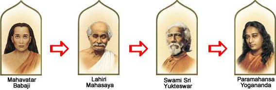 Kriya Transmission