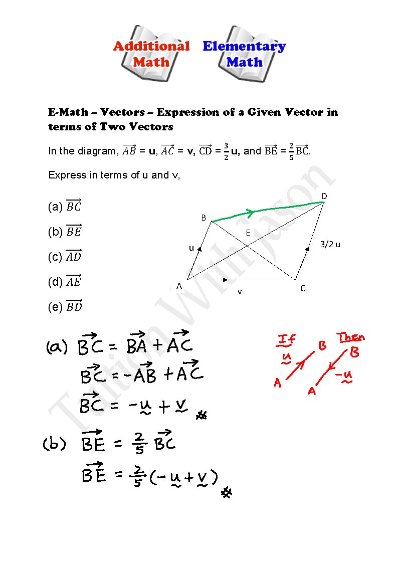 math vectors Often used to represent velocity, distance traveled, or force, vectors are line segments defined by two properties: length and direction.