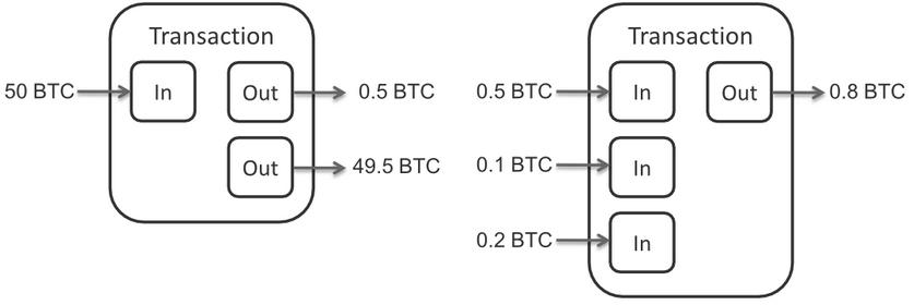 777 Bitcoin Script Wallet Gambling Freebitco Martingale Method Thebot Net