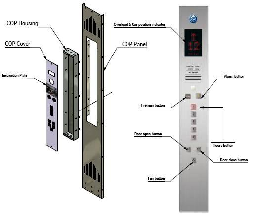 elevator control system part two electrical knowhow car operating panel cop