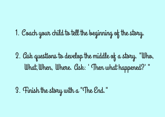 Steps to Story Writing, Writing, Writing Process, Dapoppins