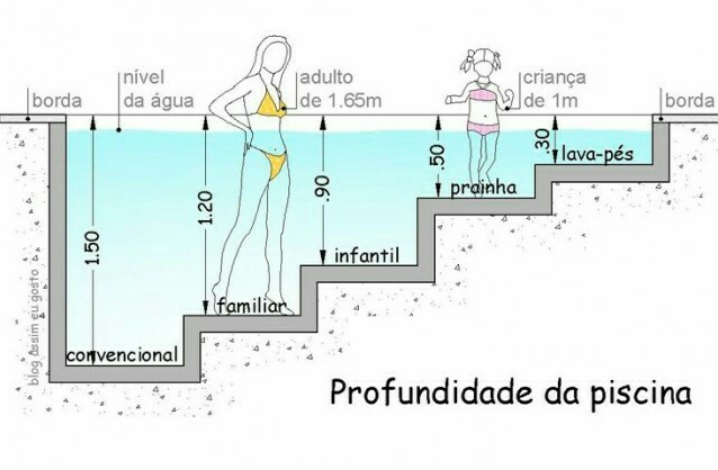 I9 projetos 3d medidas padr o de ambientes e m veis - Medidas para una piscina ...