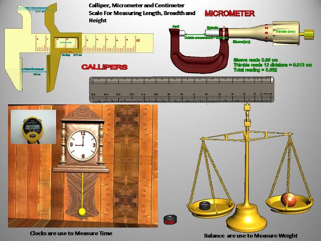 Time Measuring Instruments : Manash subhaditya edusoft length time velocity